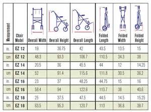 Average Bathroom Sink Size Dimensions For Wheelchair