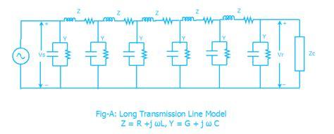 shorted transmission line inductor shorted transmission line inductor 28 images what is transmission line its phasor diagram