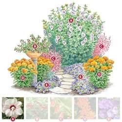 Hummingbird Garden Layout Hummingbird Garden Plan Garden