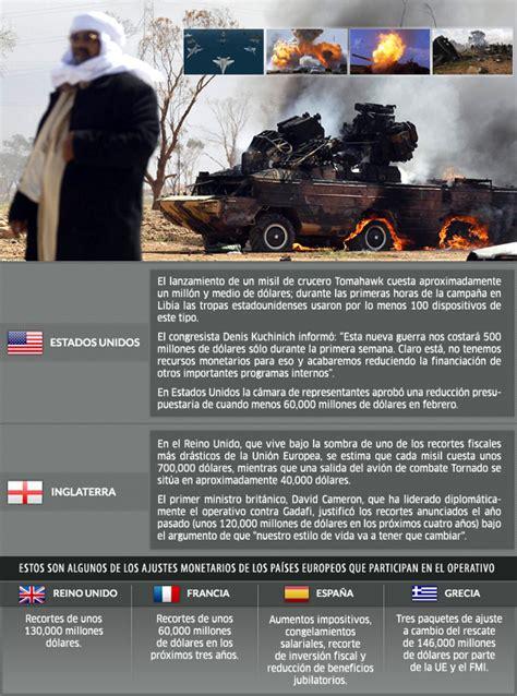 preguntas del juego guerra de sexos 191 cu 225 nto cuesta la guerra en libia muy interesante