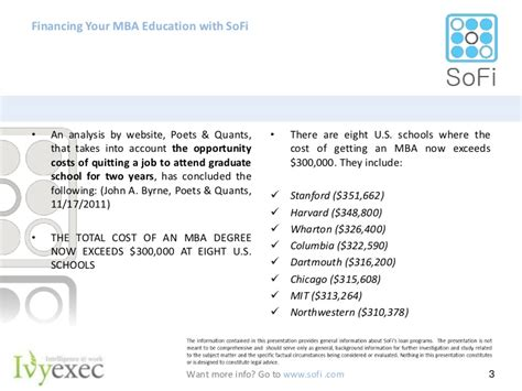 Wharton Mba Total Cost by Sofi Financing Your Graduate School Education Sofi And