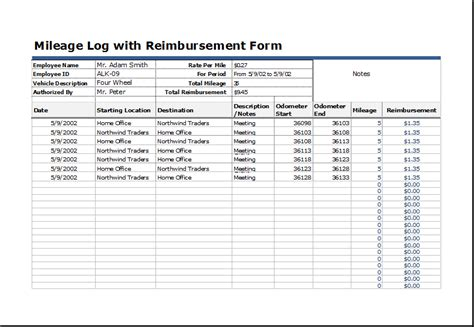 mileage reimbursement form template mileage log reimbursement form book covers