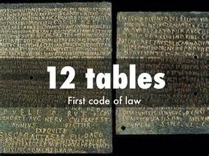 What Were The 12 Tables by Ancient Rome By Bowie