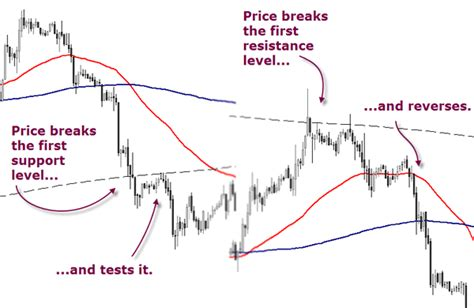 swing trading exit strategy trade sale exit strategy intraday strategy technopark s a