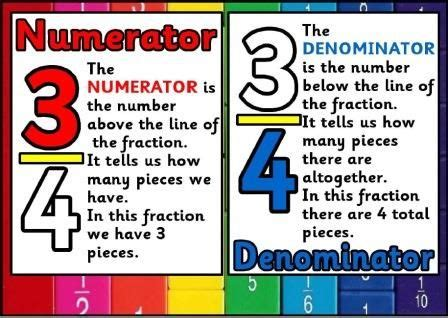 printable fraction poster free printable numerator and denominator maths poster for