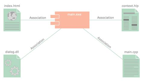 database uml diagram tool database uml diagram tool 28 images the uml diagram