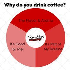 Why Drink Coffee by 1000 Images About Coffee 101 On Coffee