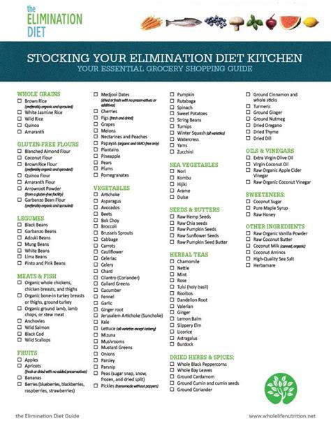 Detox Elimination Diet by Elimination Diet Resources Whole Nutrition 174