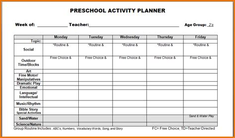 Pre K Lesson Plan Templates Template Business Pre K Lesson Plan Template