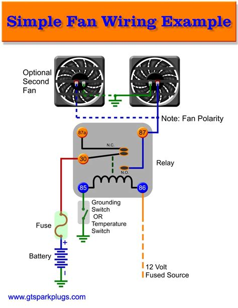 electric fan relay switch wiring diagram wiring diagram