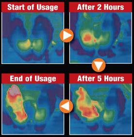 Mercury Detox Pores by All Convenient Sleep Detox Foot Pads