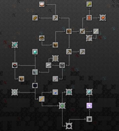 Komik Km Completed 1 10 top 10 hardest minecraft achievements