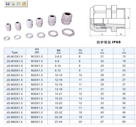 Cable Gland Tipe M 80 m cable glands by jigo electrical co ltd china