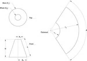 truncated cone template flat pattern of a cone lena patterns