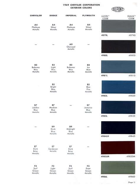 hues dupont color charts autos post