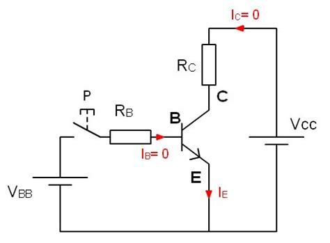 transistor bipolar zona de corte 28 images transistor bjt en corte y saturacion 28 images