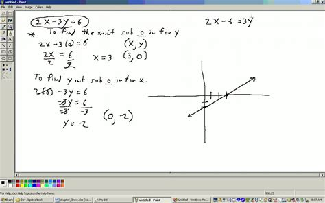 slope intercept method graphing linear equations by the x and y intercept method