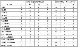 aql sling plan tables pictures to pin on
