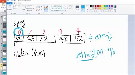 c programming tutorial for beginners c언어 기초 프로그래밍 강좌 11강 배열 array c programming tutorial
