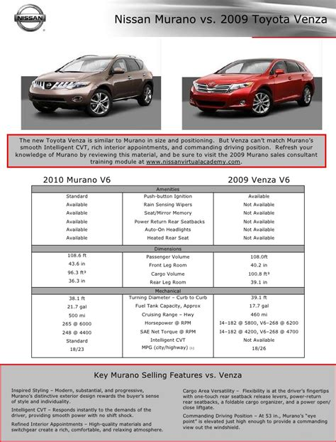 nissan rogue dimensions auto car hd