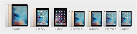 Mini 3 Lazada price apple mini pro air for sale specs reviews lazada philippines