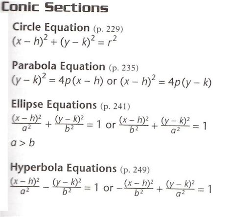 conic sections equations pre calculus formulas pre cal with at collin county
