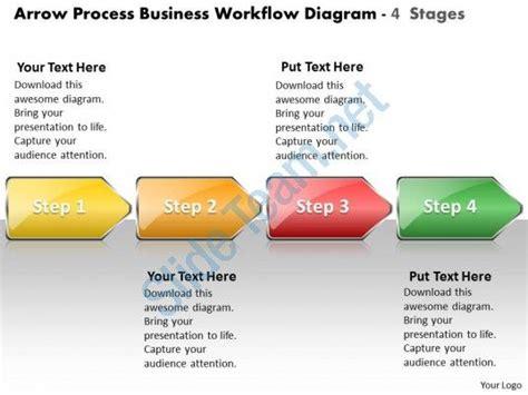 workflow analysis template 25 best workflow diagram ideas on flowchart
