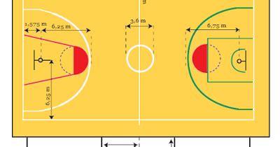 gambar  ukuran lapangan bola basket beserta