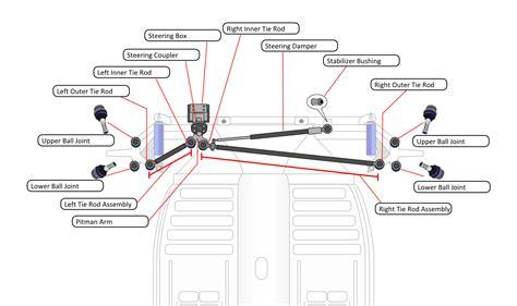 1966 volkswagen beetle wiring diagram get free image