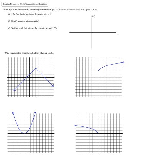 math plane graphing iii identifying functions