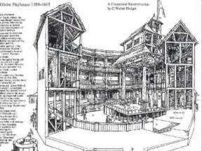 The Globe Theatre Outline by Globe Theatre By Ben Hides