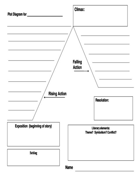 plot diagram printable sle plot diagram free