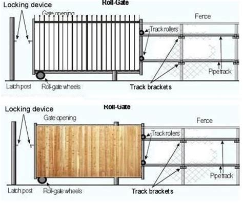 home design studio chain link wall décor roll gates rolling gate without chain link mesh grills