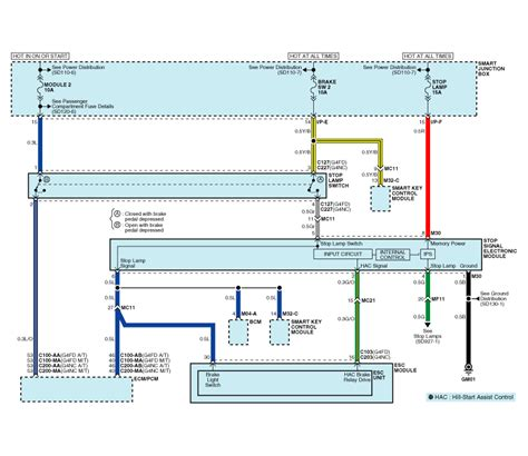 2010 kia soul wiring diagram wiring diagrams wiring