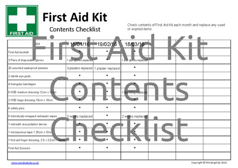 First Aid Kit Contents Checklist Mindingkids Aid Kit Checklist Template