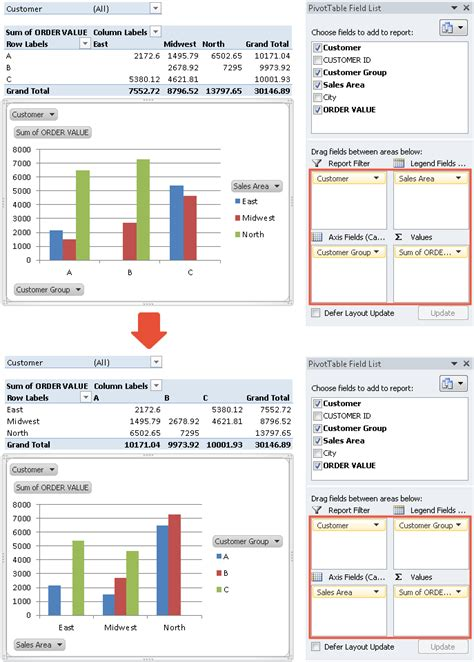 Filter Pivot Table by De Reis Met De Auto Filter In Excel Pivot Table