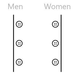 California Kancing fitinline perbedaan posisi kancing kemeja pria dan wanita