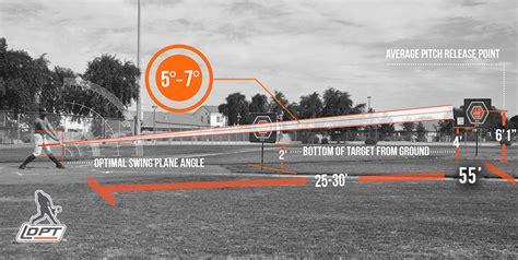 proper swing plane admin author at baseball hitting aid swing trainer