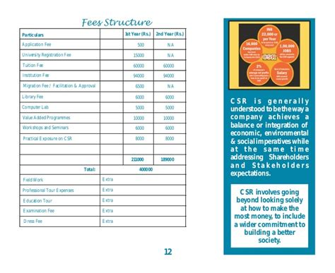 Does Mba Teach About Corporations by Brochure For Mba In Corporate Social