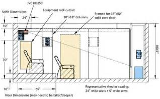 home theater seating riser plans 187 design and ideas theatre seating plan theatre royal wakefield