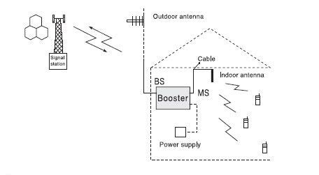 cable tv booster lifier circuit diagram wiring diagram