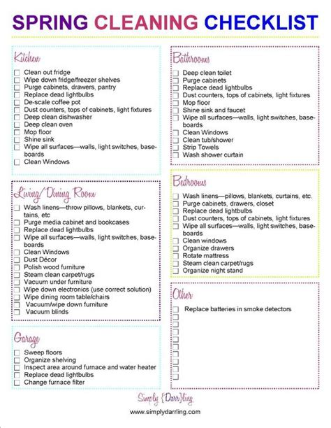 spring cleaning meaning spring cleaning checklist a well spring cleaning