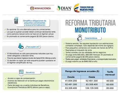 Proyecto Nueva Reforma Tributaria 2016 Colombia | proyecto de reforma tributaria de 2016 en colombia lo
