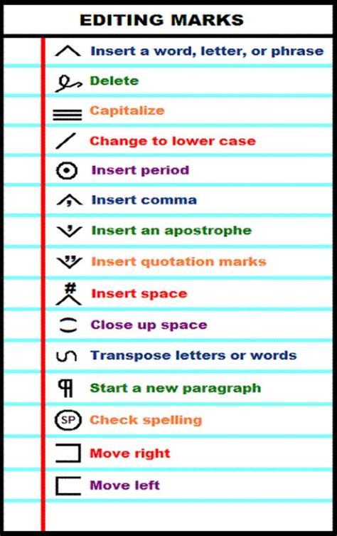 Essay Editing by 25 Best Ideas About Editing Marks On My Essay Editing Writing And Editor