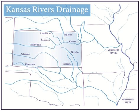 Kansas Search Kansas River Images