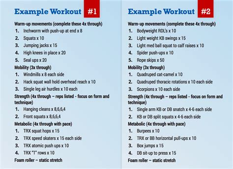 crossfit endurance swim workouts eoua