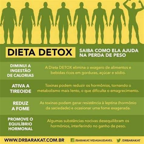 Dieta Detox Menu by 192 Best Images About Sa 250 De E Alimenta 231 227 O Equilibrada On