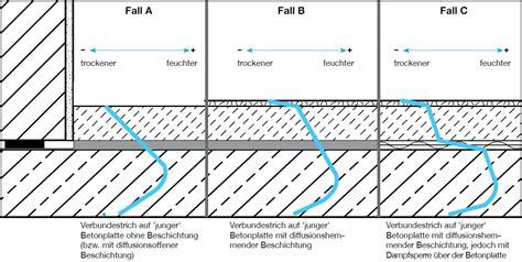 Zementestrich Trockenzeit by Dissertation Estrich De