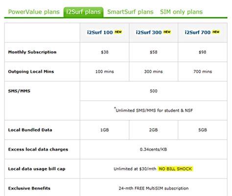 starhub home plan bonair home ideas and design