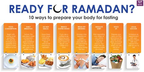 when do i start fasting for ramadan infographic ready for ramadan al arabiya news